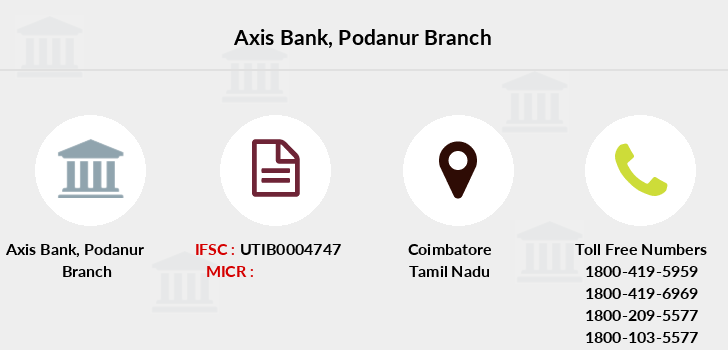 Axis-bank Podanur branch
