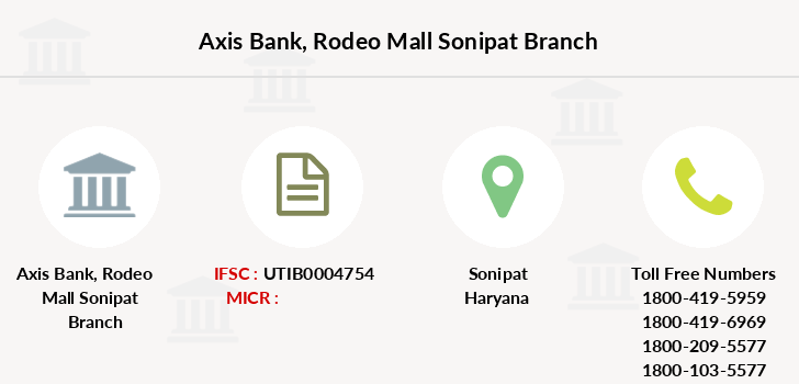 Axis-bank Rodeo-mall-sonipat branch