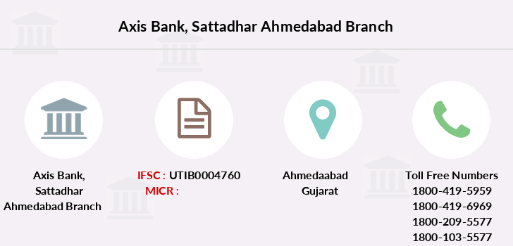 Axis-bank Sattadhar-ahmedabad branch