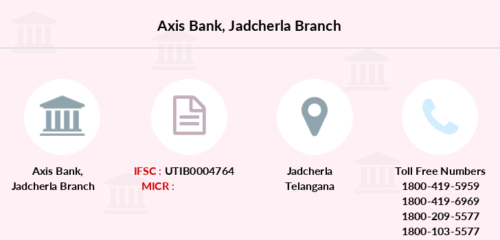 Axis-bank Jadcherla branch