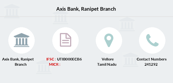 Axis-bank Ranipet branch