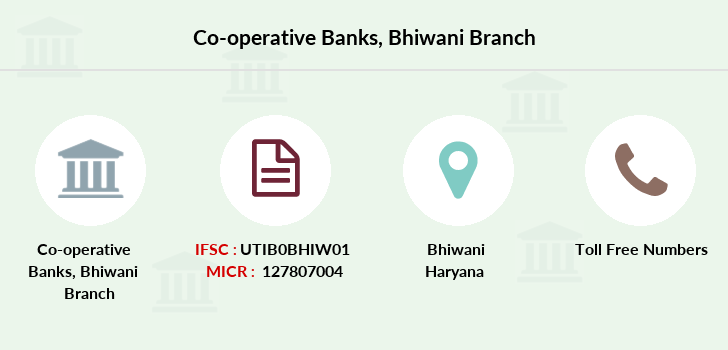 Co-operative-banks Bhiwani branch