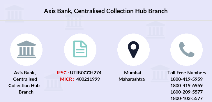 Axis-bank Centralised-collection-hub branch