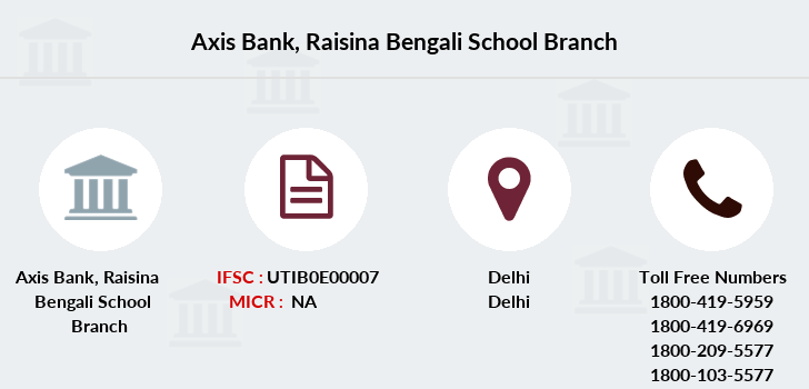 Axis-bank Raisina-bengali-school branch