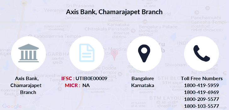 Axis-bank Chamarajapet branch