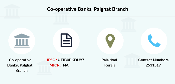 Co-operative-banks Palghat branch