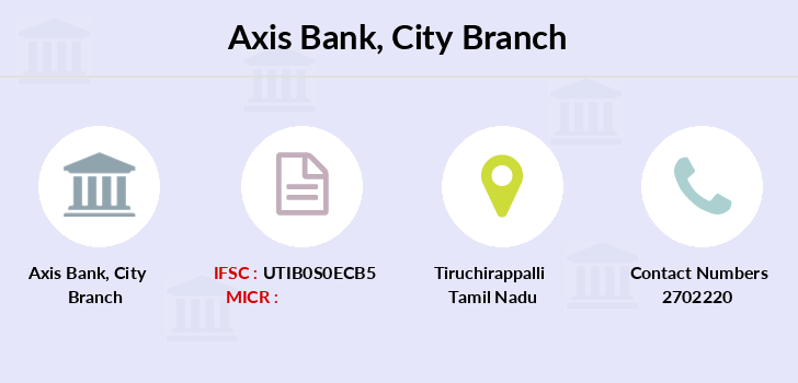 Axis-bank City branch