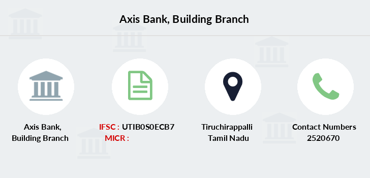 Axis-bank Building branch