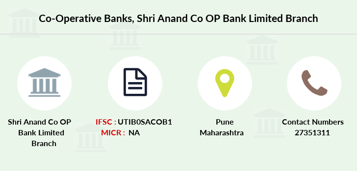 Co-operative-banks Shri-anand-co-op-bank-limited branch