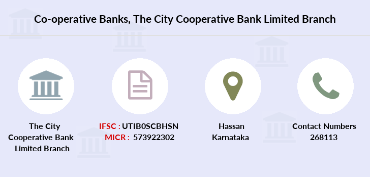 Co-operative-banks The-city-cooperative-bank-limited branch