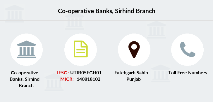 Co-operative-banks Sirhind branch