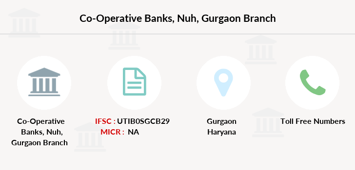 Co-operative-banks Nuh-gurgaon branch