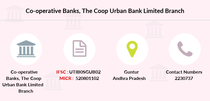Co-operative-banks The-coop-urban-bank-limited branch