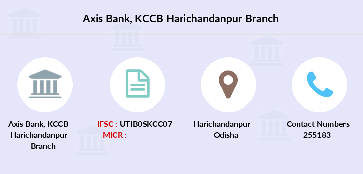 Axis-bank Kccb-harichandanpur branch