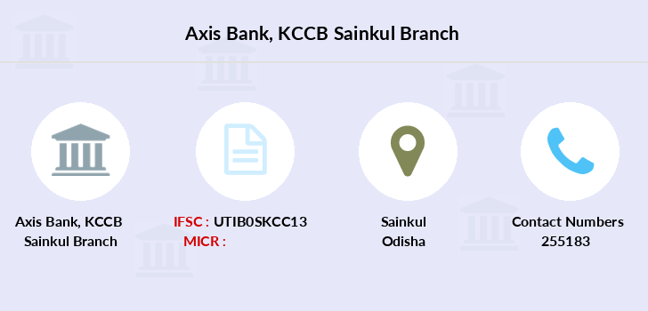 Axis-bank Kccb-sainkul branch