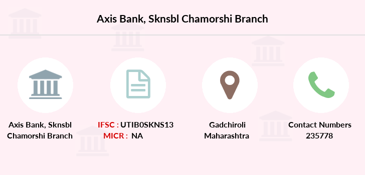 Axis-bank Sknsbl-chamorshi branch