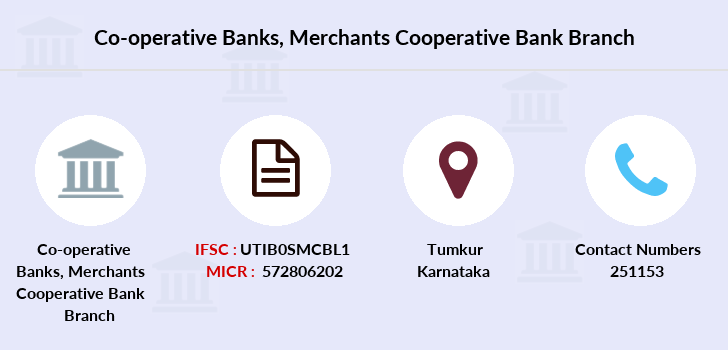 Co-operative-banks Merchants-cooperative-bank branch