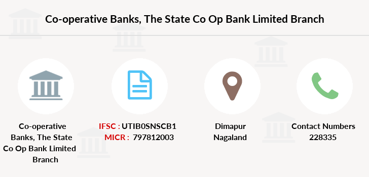 Co-operative-banks The-state-co-op-bank-limited branch