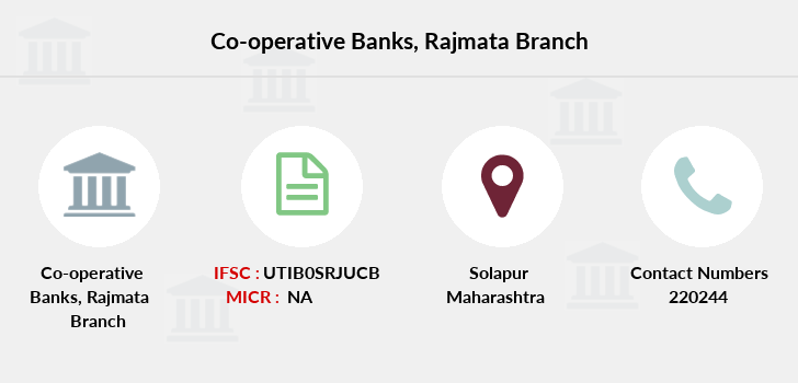 Co-operative-banks Rajmata branch