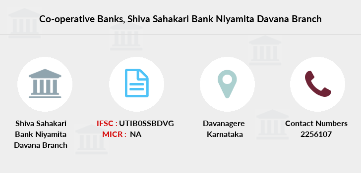 Co-operative-banks Shiva-sahakari-bank-niyamita-davana branch