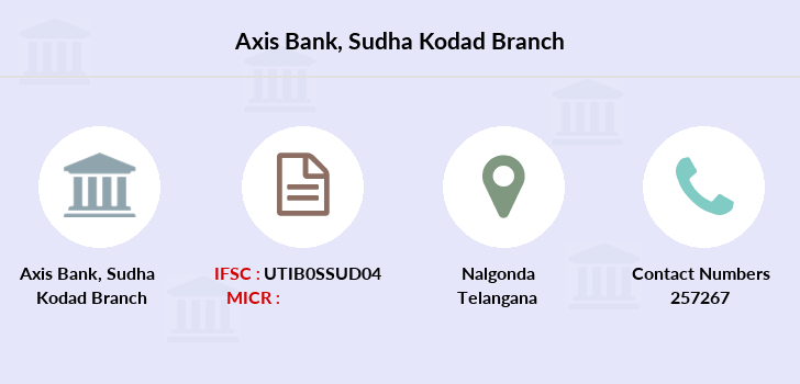 Axis-bank Sudha-kodad branch