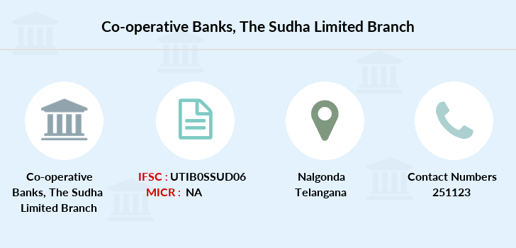 Co-operative-banks The-sudha-limited branch