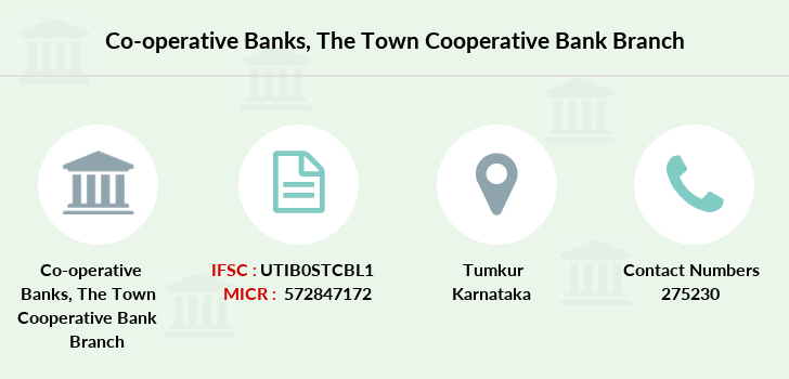 Co-operative-banks The-town-cooperative-bank branch