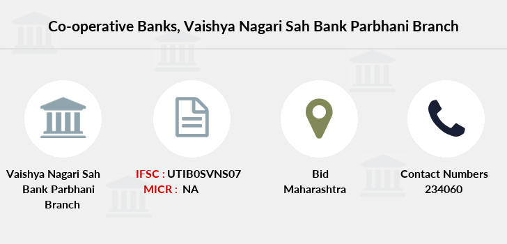 Co-operative-banks Vaishya-nagari-sah-bank-parbhani branch