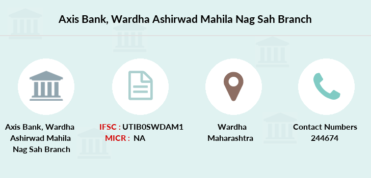 Axis-bank Wardha-ashirwad-mahila-nag-sah branch