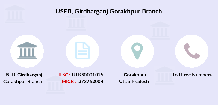Utkarsh-small-finance-bank Girdharganj-gorakhpur branch