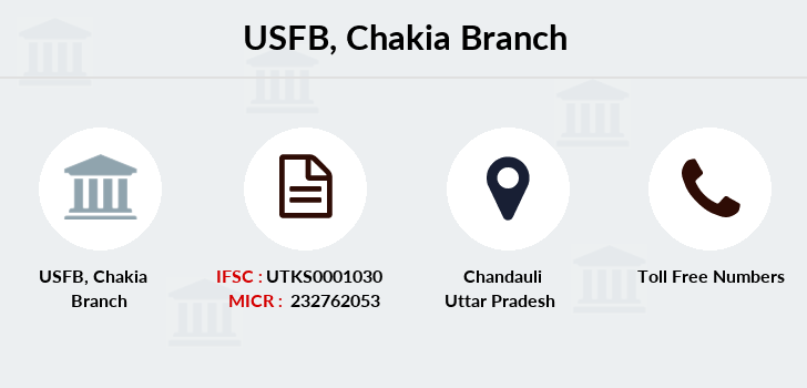 Utkarsh-small-finance-bank Chakia branch