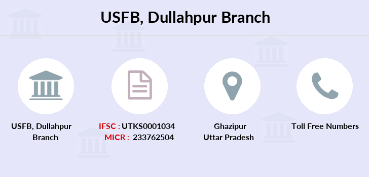Utkarsh-small-finance-bank Dullahpur branch
