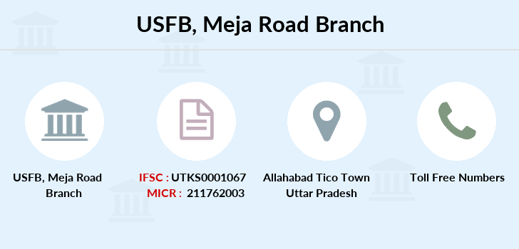 Utkarsh-small-finance-bank Meja-road branch