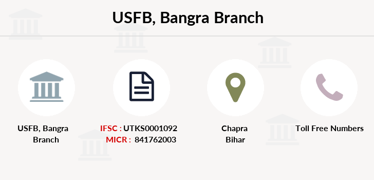 Utkarsh-small-finance-bank Bangra branch