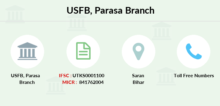 Utkarsh-small-finance-bank Parasa branch