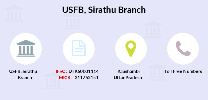 Utkarsh-small-finance-bank Sirathu branch