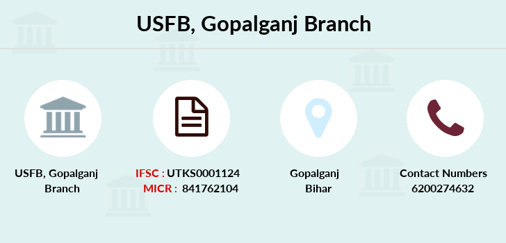 Utkarsh-small-finance-bank Gopalganj branch