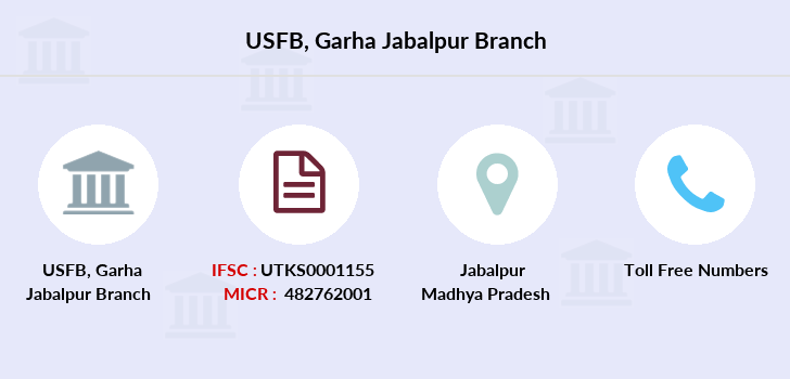 Utkarsh-small-finance-bank Garha-jabalpur branch