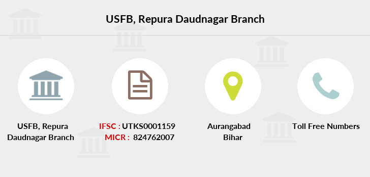Utkarsh-small-finance-bank Repura-daudnagar branch