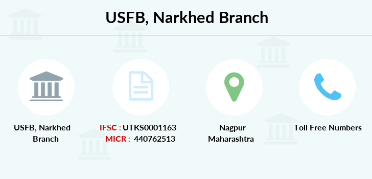 Utkarsh-small-finance-bank Narkhed branch