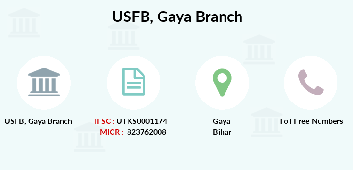 Utkarsh-small-finance-bank Gaya branch
