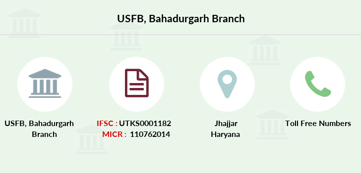 Utkarsh-small-finance-bank Bahadurgarh branch