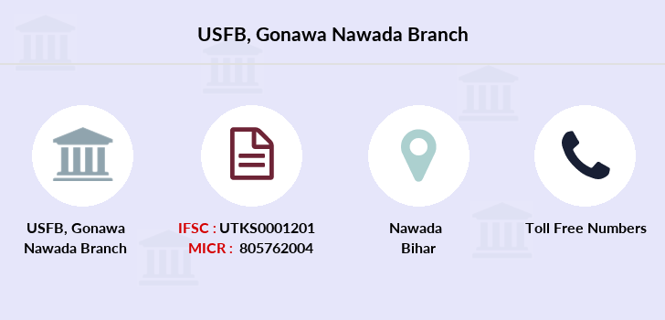 Utkarsh-small-finance-bank Gonawa-nawada branch