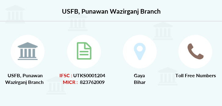 Utkarsh-small-finance-bank Punawan-wazirganj branch