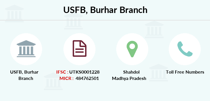 Utkarsh-small-finance-bank Burhar branch