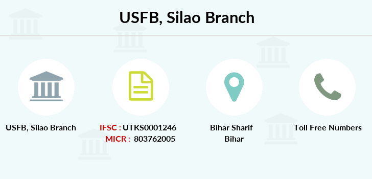 Utkarsh-small-finance-bank Silao branch