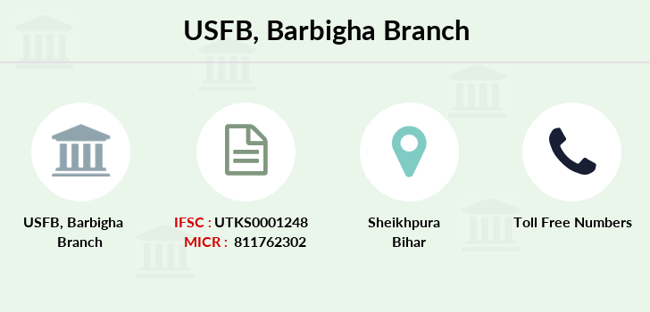 Utkarsh-small-finance-bank Barbigha branch