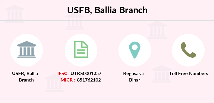 Utkarsh-small-finance-bank Ballia branch