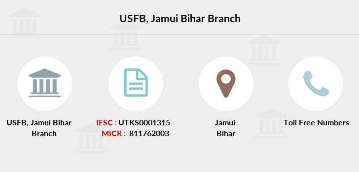 Utkarsh-small-finance-bank Jamui-bihar branch