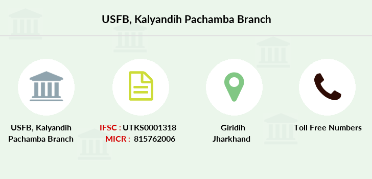 Utkarsh-small-finance-bank Kalyandih-pachamba branch